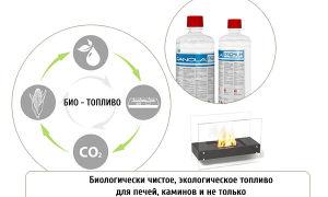 Биотопливо для камина