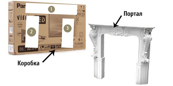 Коробка и форма в качестве портала