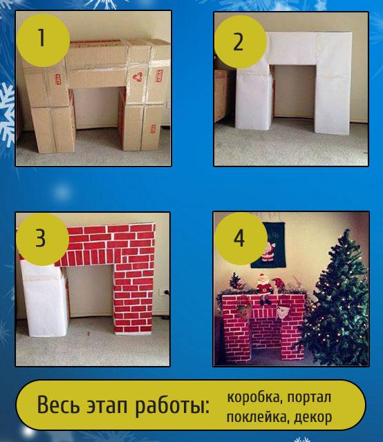 Этапы создания камина под новогоднюю тематику