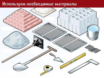 Материалы для строительства грили-барбекю