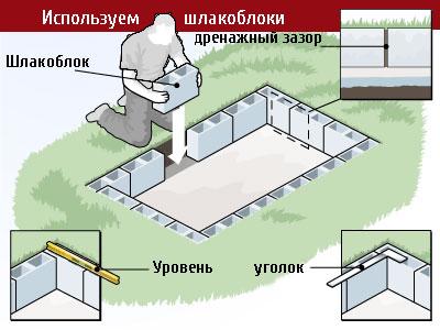Установка шлакоблоков для фундамента барбекю