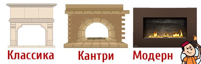 Основные стили каминов