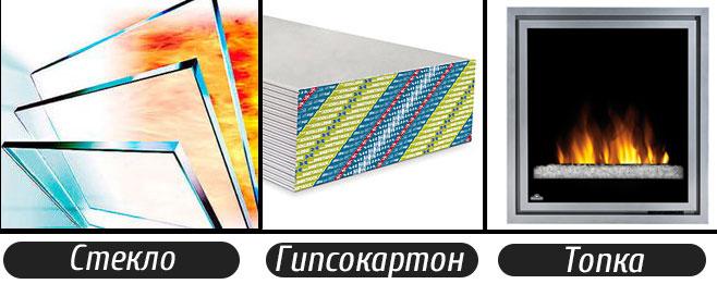Электрокамин из необходимых материалов