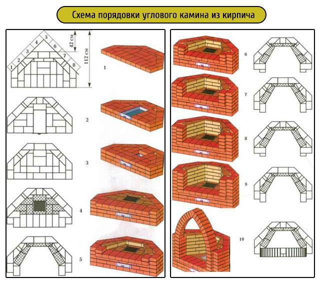 Схема порядовки угловых каминов