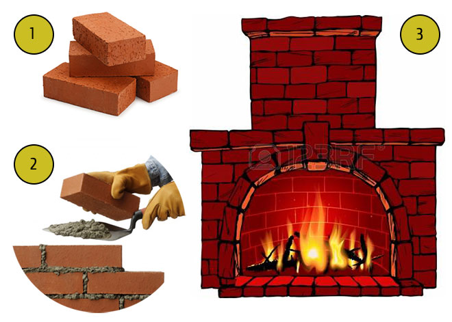 Камин в 3 этапа