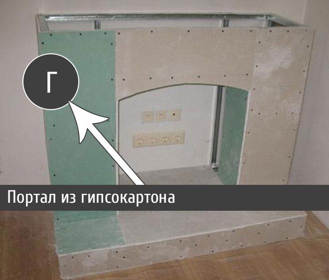 Как из гипсокартона сделать портал для электрокамина своими руками