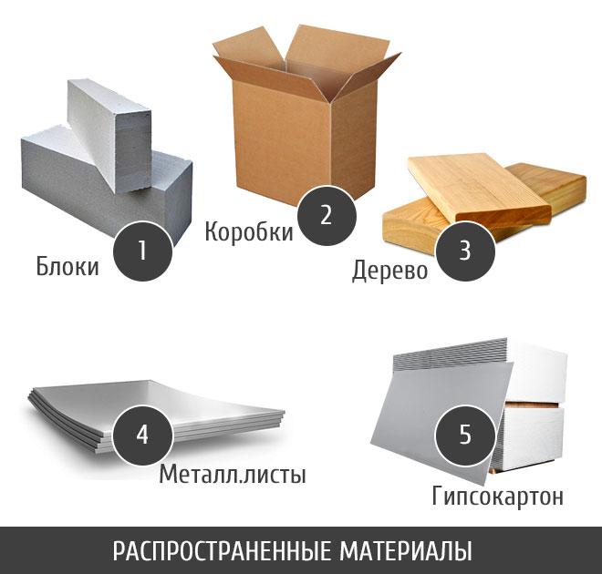 Распространенные материалы при изготовлении портала для камина