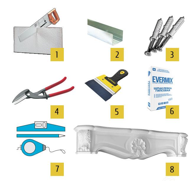 Инструменты и материалы для установки каркаса для камина из гипсокартона