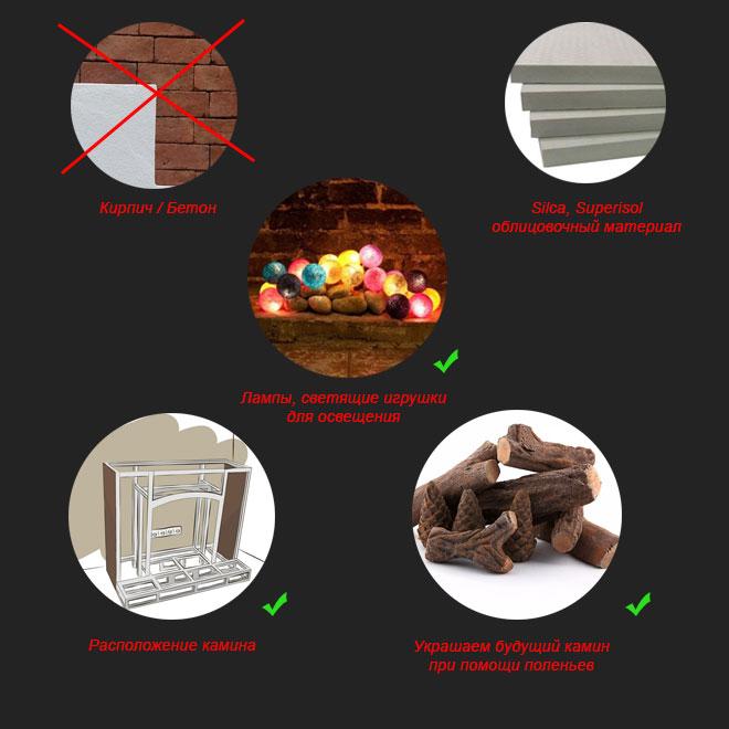Правила изготовления декоративных каминов что рекомендуется а что нет применять